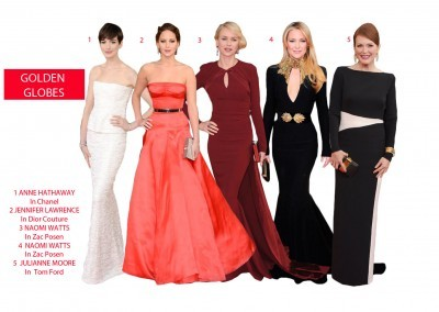 In our opinion, these were the best dressed at the Golden Globes ceremony of 2013. En nuestra opinión, estas fueron las mejores vestidas de los Golden Globes 2013